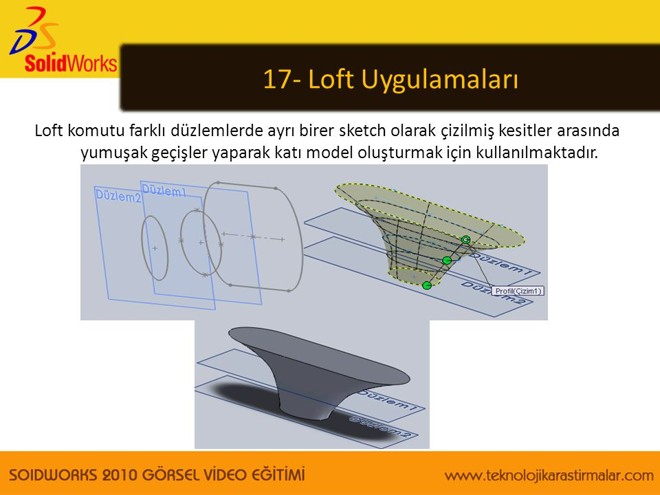 17- Loft Uygulamaları