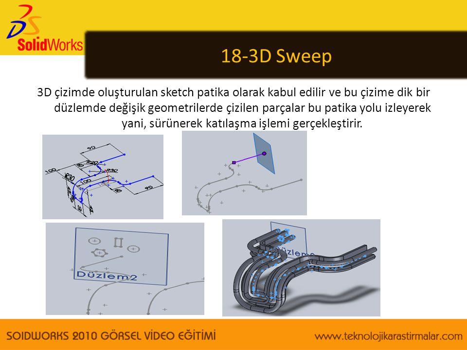 18-3D Sweep