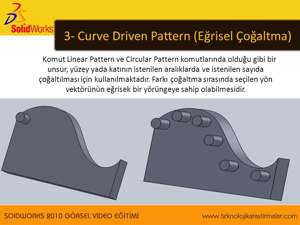 3- Curve Driven Pattern (Eğrisel Çoğaltma)
