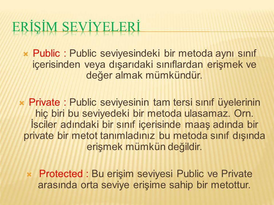ERİŞİM SEVİYELERİ Public : Public seviyesindeki bir metoda aynı sınıf içerisinden veya dışarıdaki sınıflardan erişmek ve değer almak mümkündür.