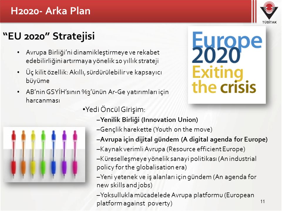 H2020- Arka Plan EU 2020 Stratejisi Yedi Öncül Girişim: