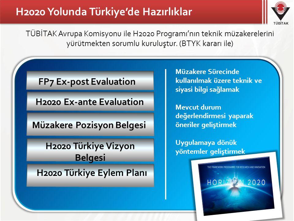 H2020 Yolunda Türkiye'de Hazırlıklar