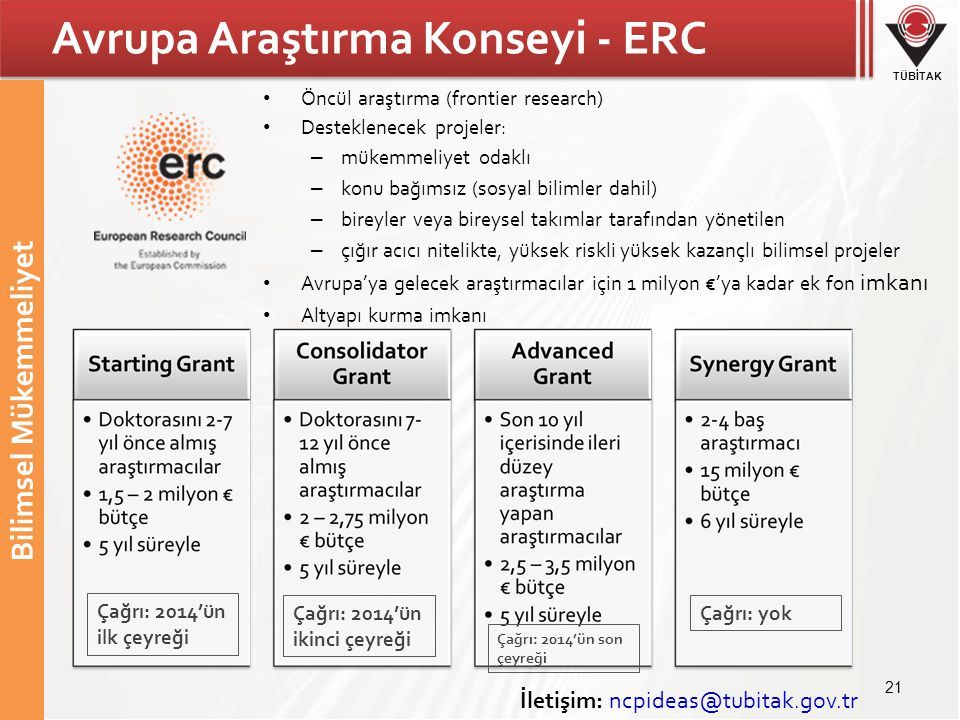 Avrupa Araştırma Konseyi - ERC
