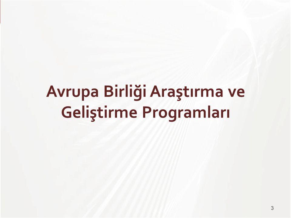 Avrupa Birliği Araştırma ve Geliştirme Programları