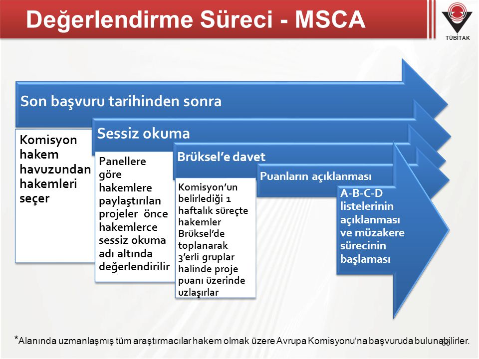 Değerlendirme Süreci - MSCA