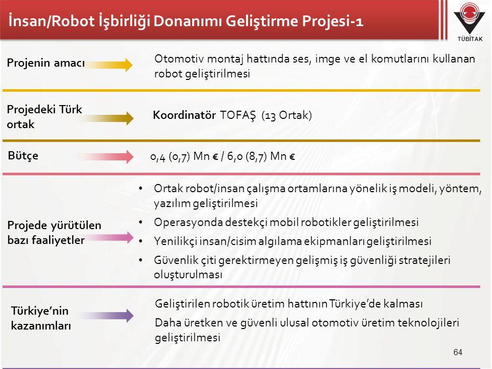 İnsan/Robot İşbirliği Donanımı Geliştirme Projesi-1