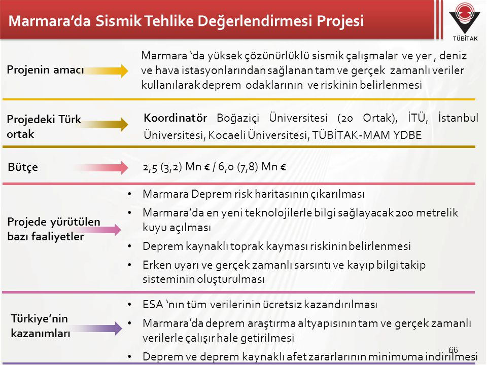 Marmara'da Sismik Tehlike Değerlendirmesi Projesi