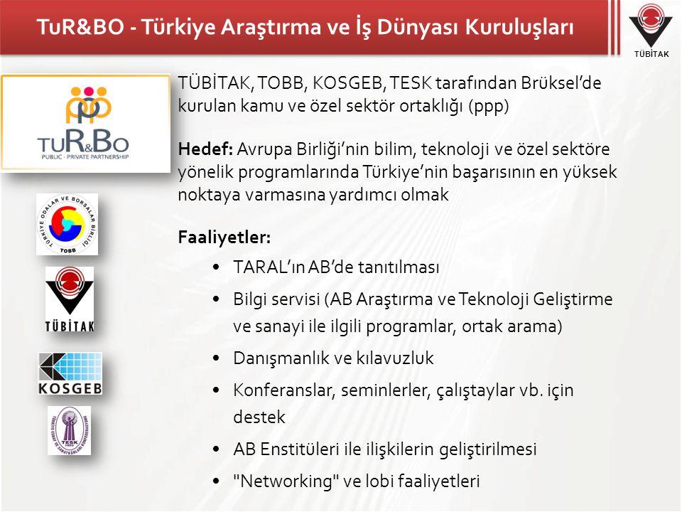 TuR&BO - Türkiye Araştırma ve İş Dünyası Kuruluşları