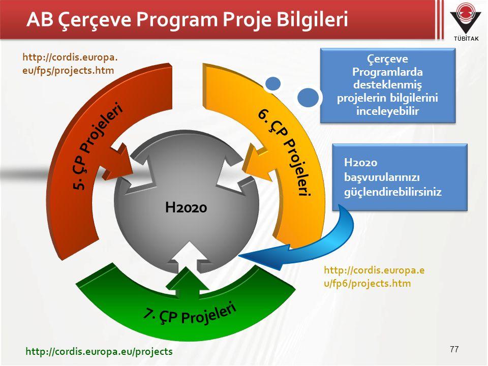 AB Çerçeve Program Proje Bilgileri