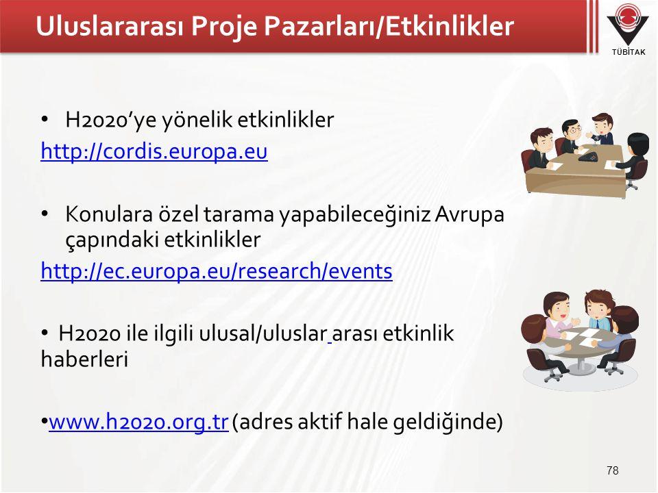 Uluslararası Proje Pazarları/Etkinlikler