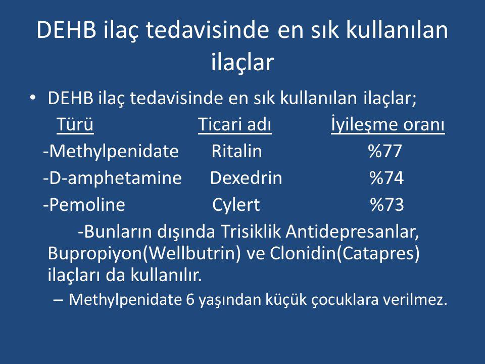 DEHB ilaç tedavisinde en sık kullanılan ilaçlar