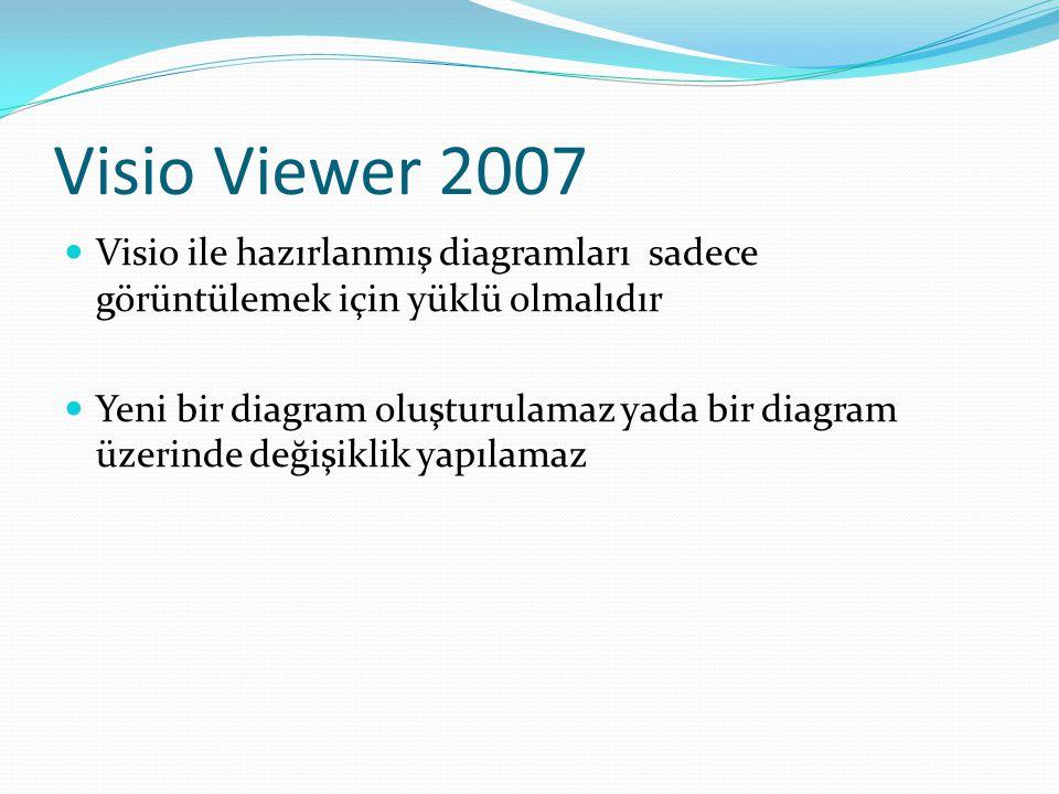 Visio Viewer 2007 Visio ile hazırlanmış diagramları sadece görüntülemek için yüklü olmalıdır.