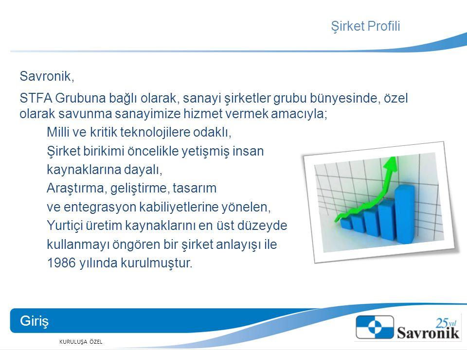 Giriş Şirket Profili Savronik,