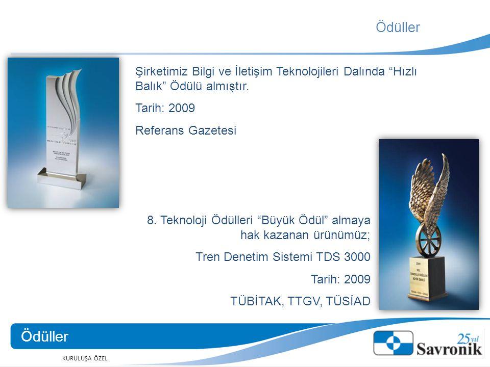 Ödüller Şirketimiz Bilgi ve İletişim Teknolojileri Dalında Hızlı Balık Ödülü almıştır. Tarih: 2009.
