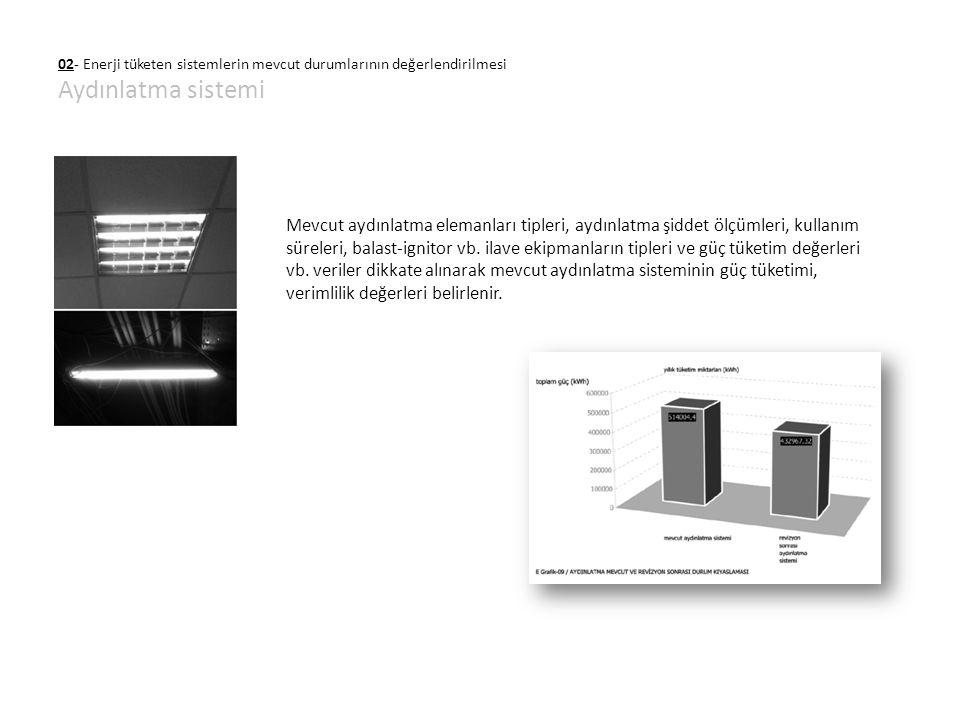 02- Enerji tüketen sistemlerin mevcut durumlarının değerlendirilmesi Aydınlatma sistemi