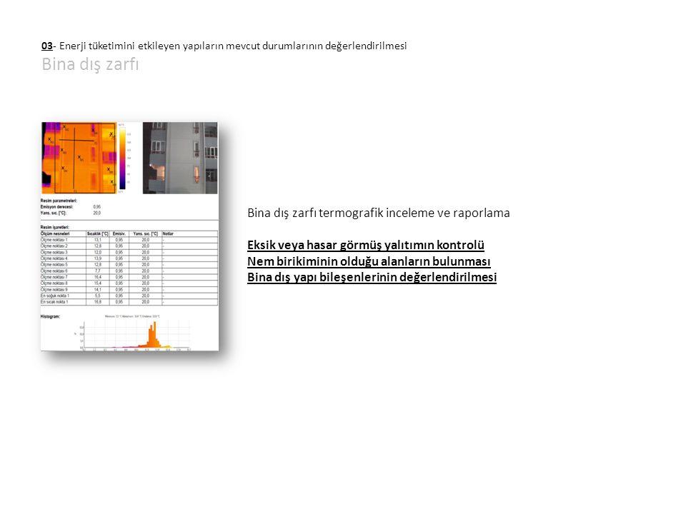Bina dış zarfı termografik inceleme ve raporlama