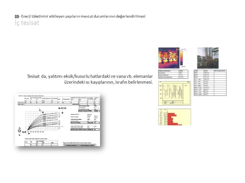 03- Enerji tüketimini etkileyen yapıların mevcut durumlarının değerlendirilmesi İç tesisat