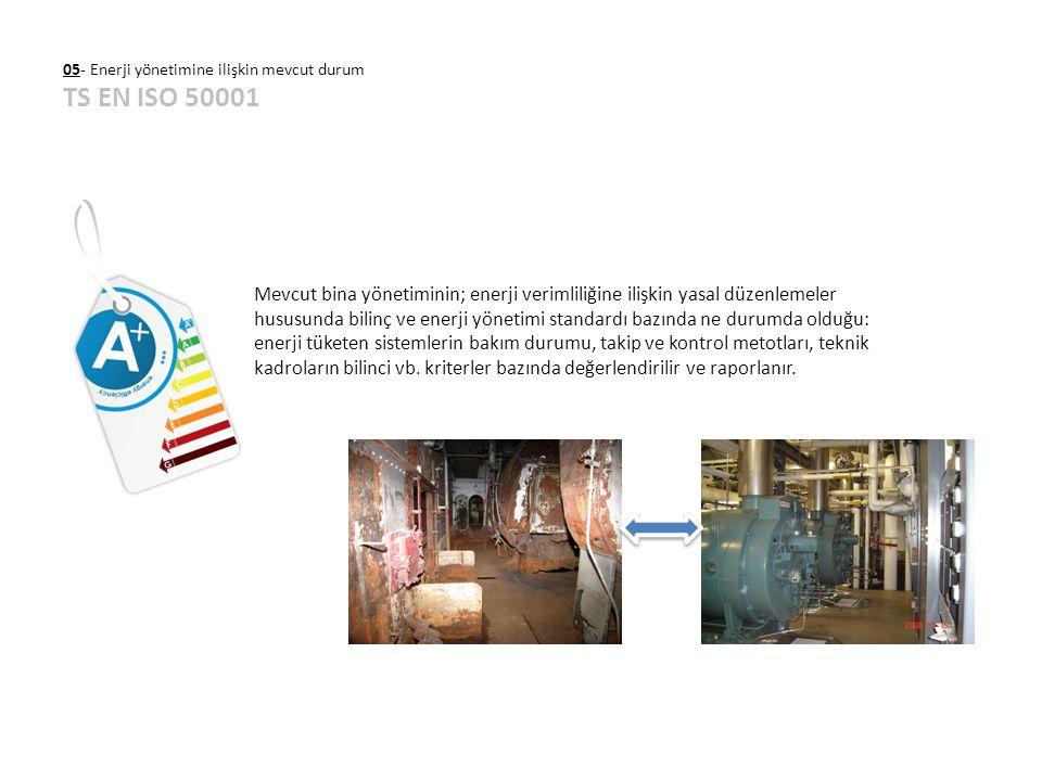 05- Enerji yönetimine ilişkin mevcut durum TS EN ISO 50001