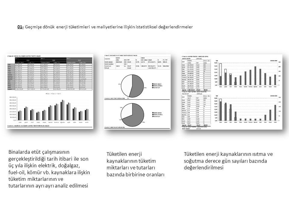 01- Geçmişe dönük enerji tüketimleri ve maliyetlerine ilişkin istatistiksel değerlendirmeler