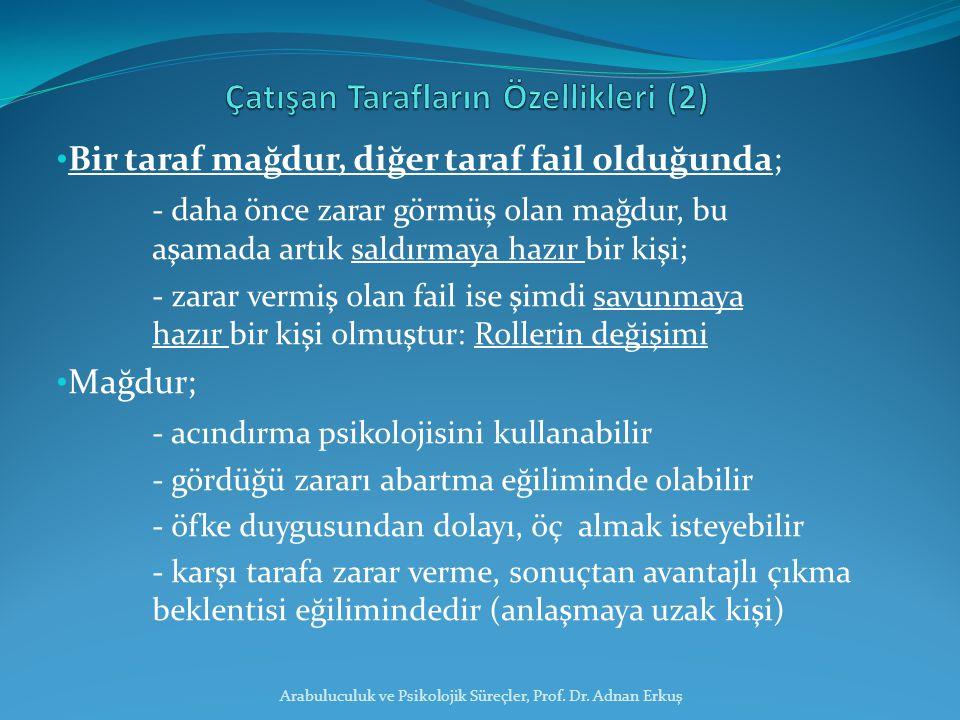 Çatışan Tarafların Özellikleri (2)