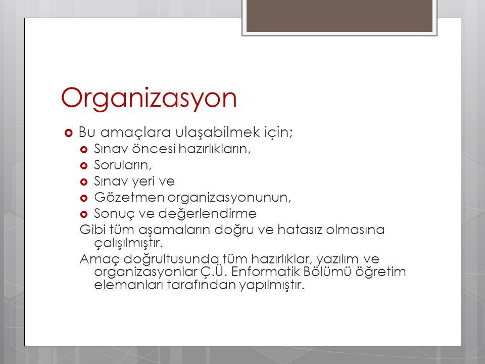 Organizasyon Bu amaçlara ulaşabilmek için; Sınav öncesi hazırlıkların,