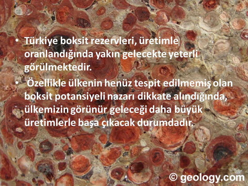 Türkiye boksit rezervleri, üretimle oranlandığında yakın gelecekte yeterli görülmektedir.