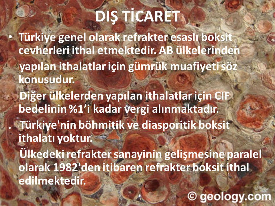 DIŞ TİCARET Türkiye genel olarak refrakter esaslı boksit cevherleri ithal etmektedir. AB ülkelerinden.