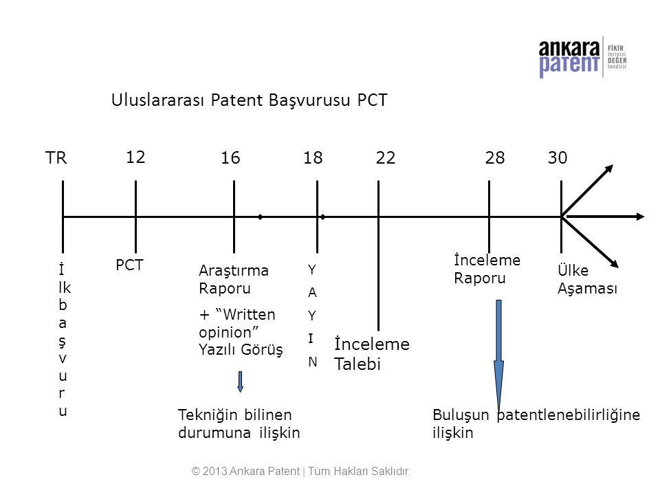 Uluslararası Patent Başvurusu PCT
