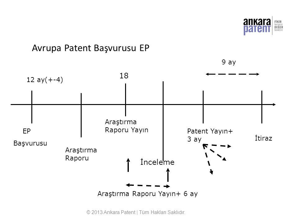 Avrupa Patent Başvurusu EP