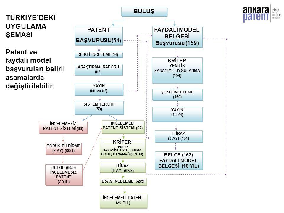 FAYDALI MODEL BELGESİ (10 YIL)