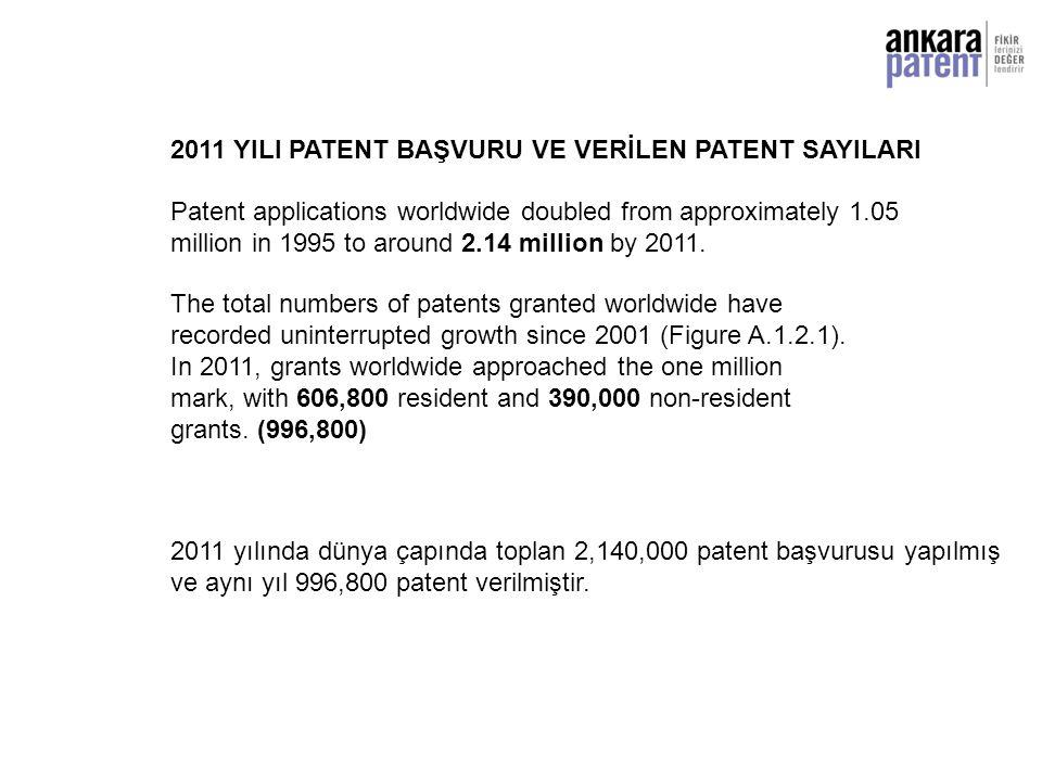 2011 YILI PATENT BAŞVURU VE VERİLEN PATENT SAYILARI