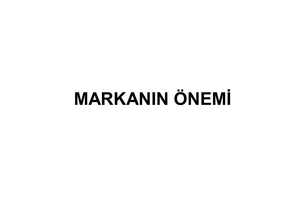 MARKANIN ÖNEMİ