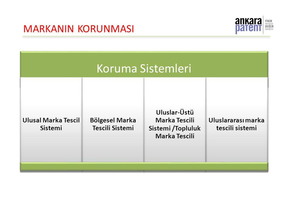 Koruma Sistemleri MARKANIN KORUNMASI Ulusal Marka Tescil Sistemi