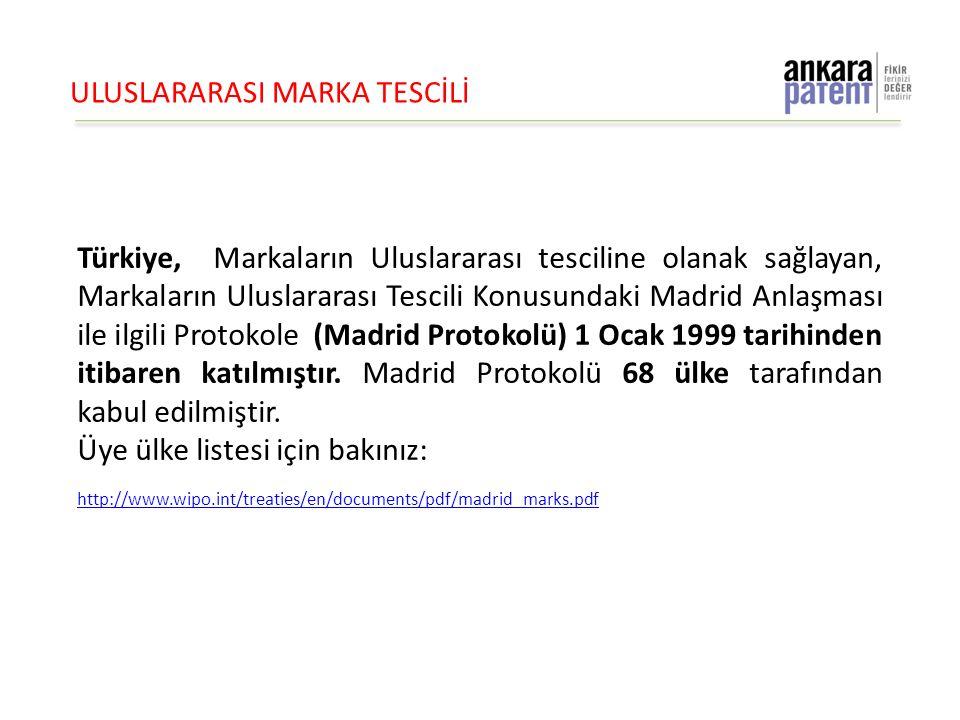 ULUSLARARASI MARKA TESCİLİ