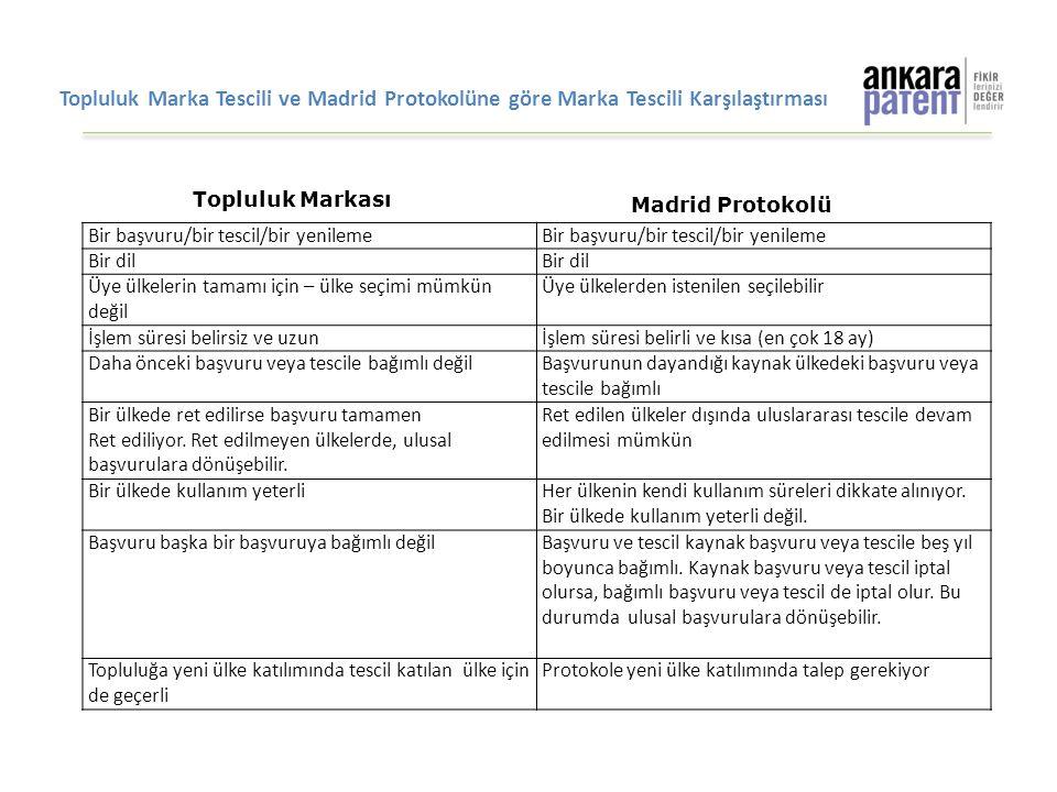 Topluluk Marka Tescili ve Madrid Protokolüne göre Marka Tescili Karşılaştırması