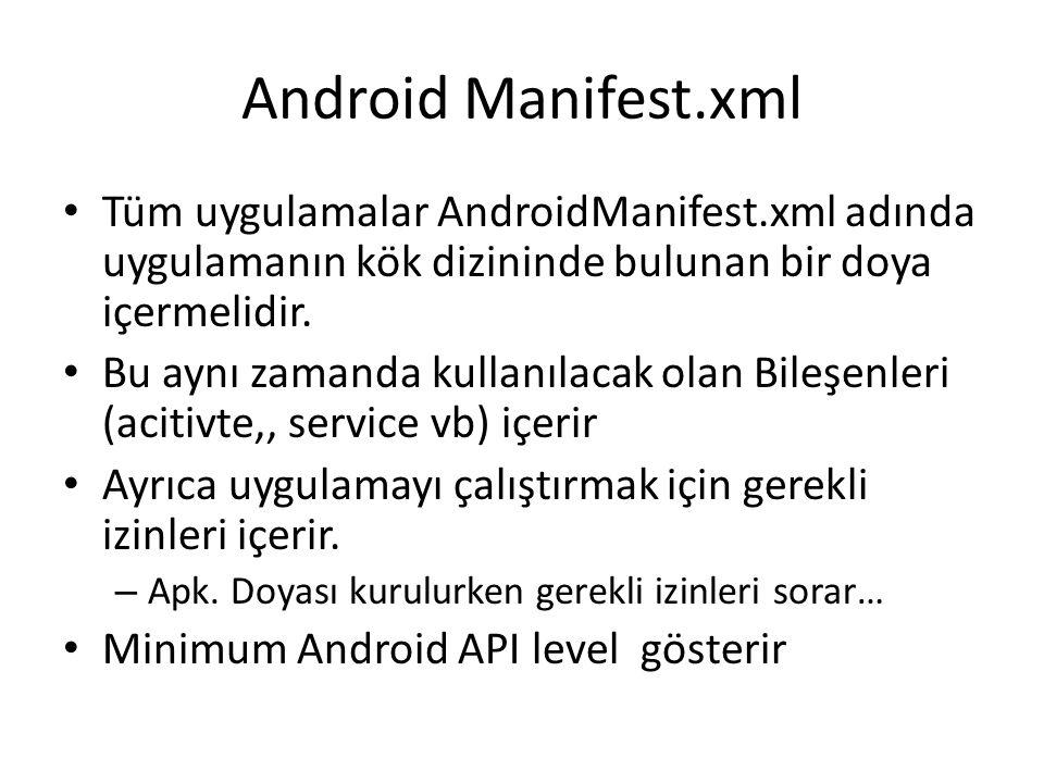 Android Manifest.xml Tüm uygulamalar AndroidManifest.xml adında uygulamanın kök dizininde bulunan bir doya içermelidir.