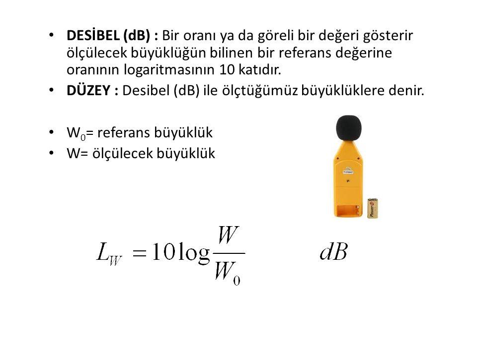 DESİBEL (dB) : Bir oranı ya da göreli bir değeri gösterir ölçülecek büyüklüğün bilinen bir referans değerine oranının logaritmasının 10 katıdır.