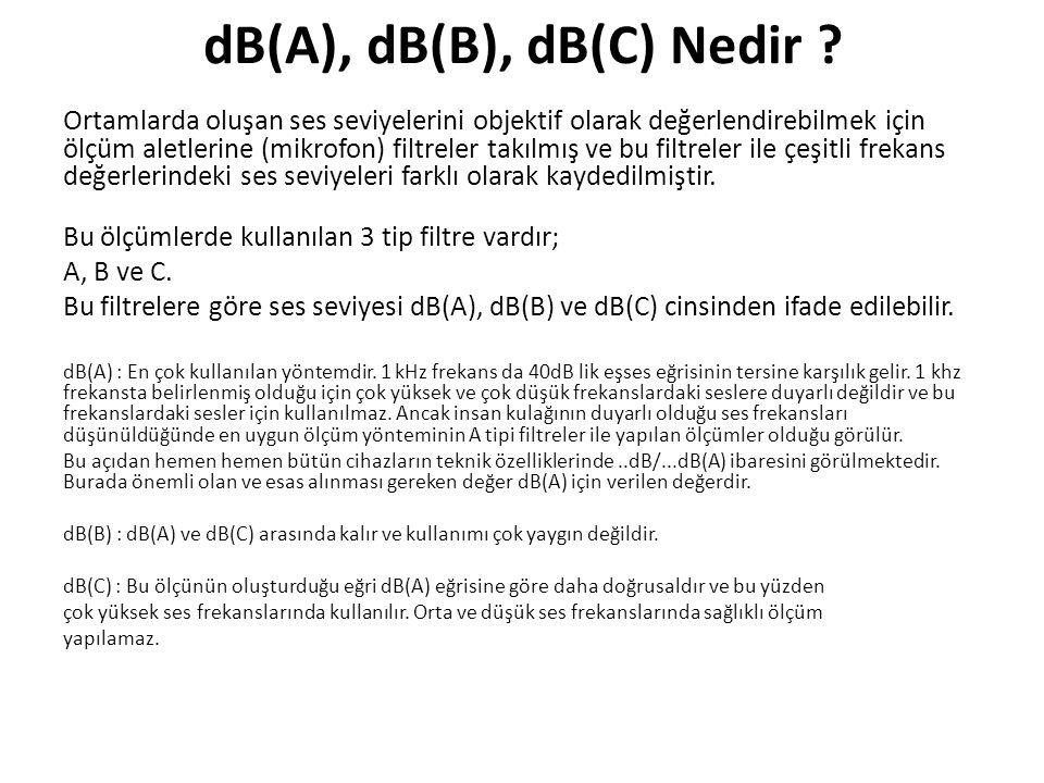 dB(A), dB(B), dB(C) Nedir
