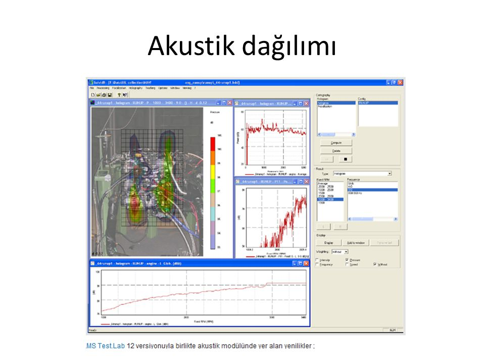 Akustik dağılımı