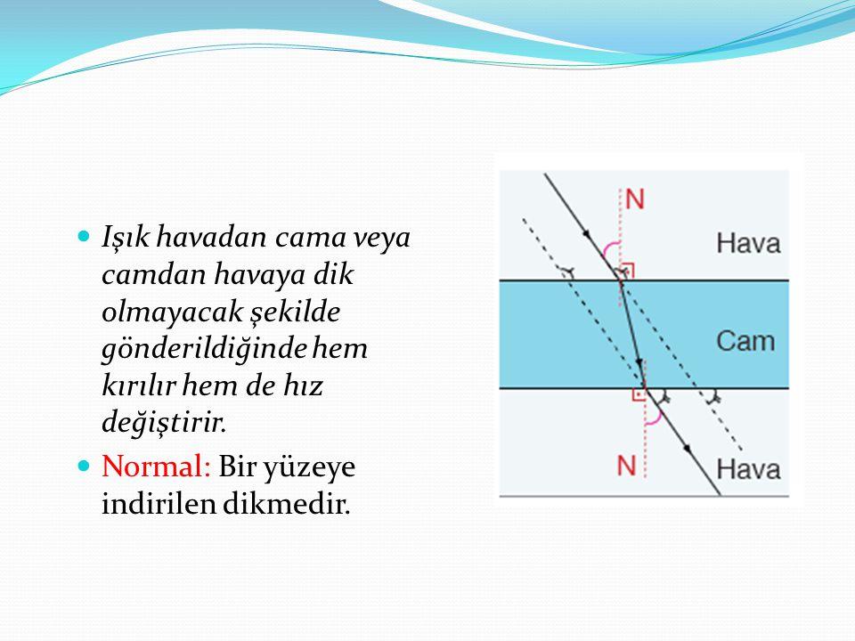 Işık havadan cama veya camdan havaya dik olmayacak şekilde gönderildiğinde hem kırılır hem de hız değiştirir.