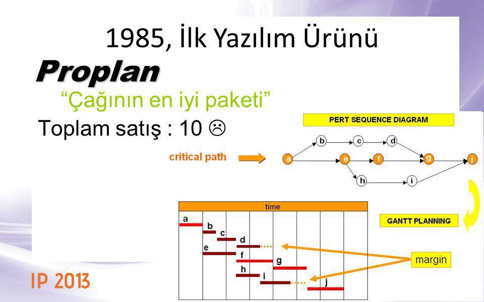 1985, İlk Yazılım Ürünü Proplan Çağının en iyi paketi