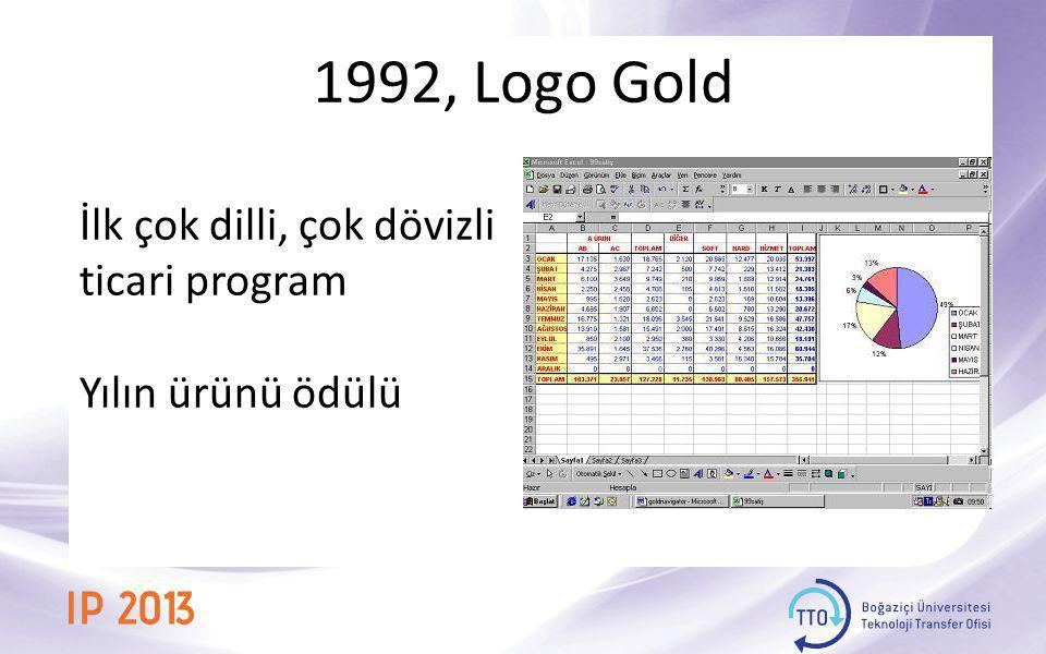 1992, Logo Gold İlk çok dilli, çok dövizli ticari program