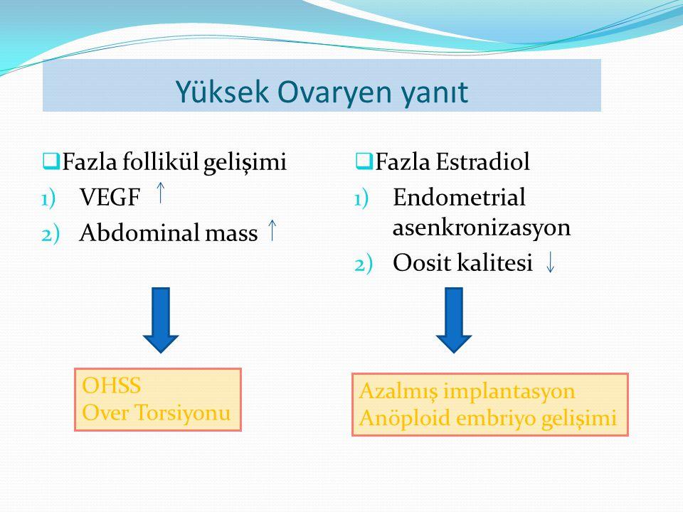 Yüksek Ovaryen yanıt Fazla follikül gelişimi VEGF Abdominal mass