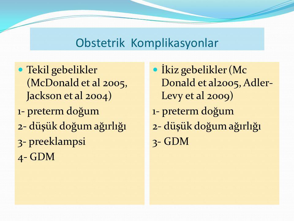 Obstetrik Komplikasyonlar