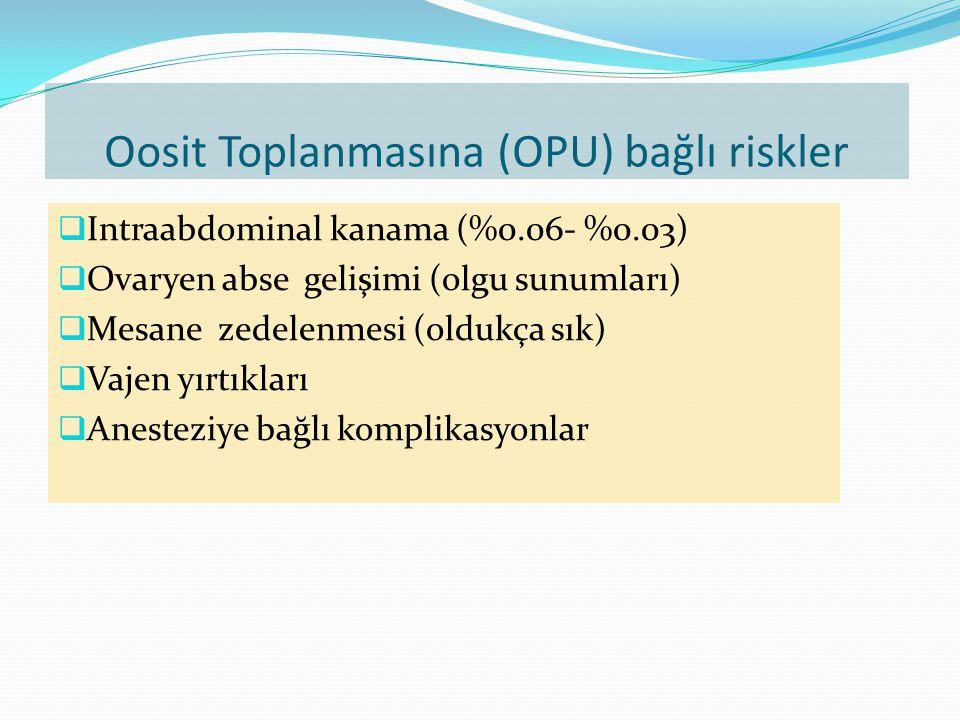 Oosit Toplanmasına (OPU) bağlı riskler