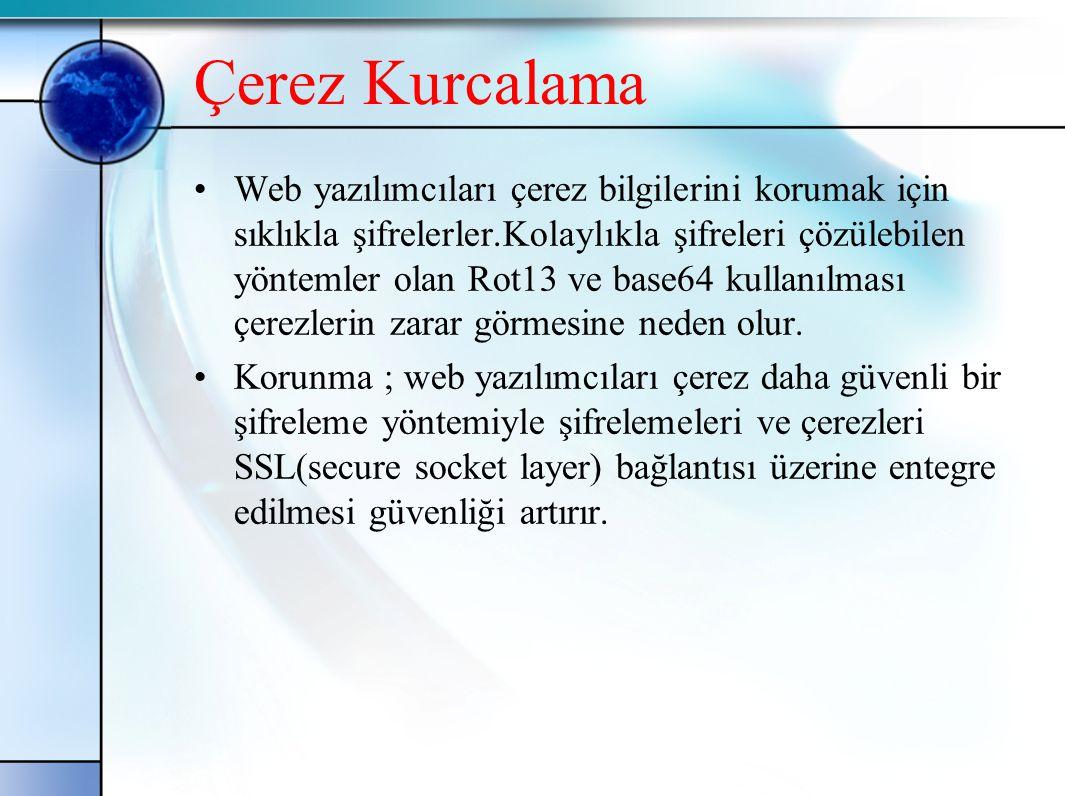 Çerez Kurcalama