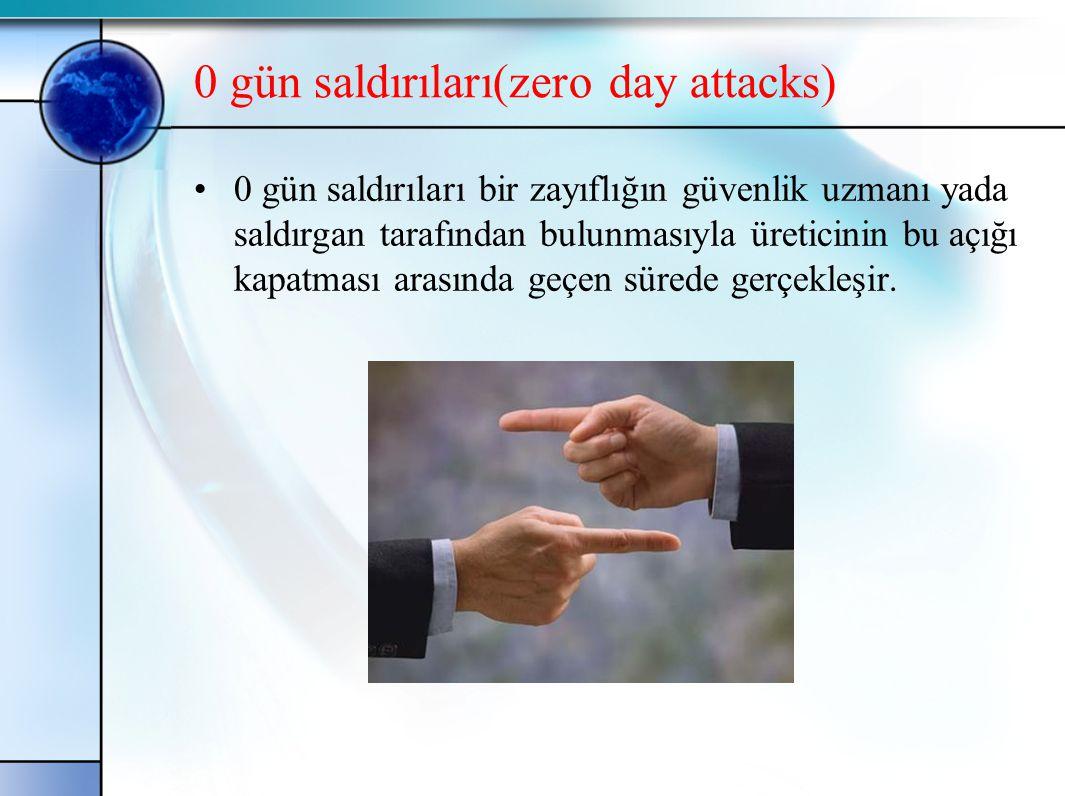 0 gün saldırıları(zero day attacks)