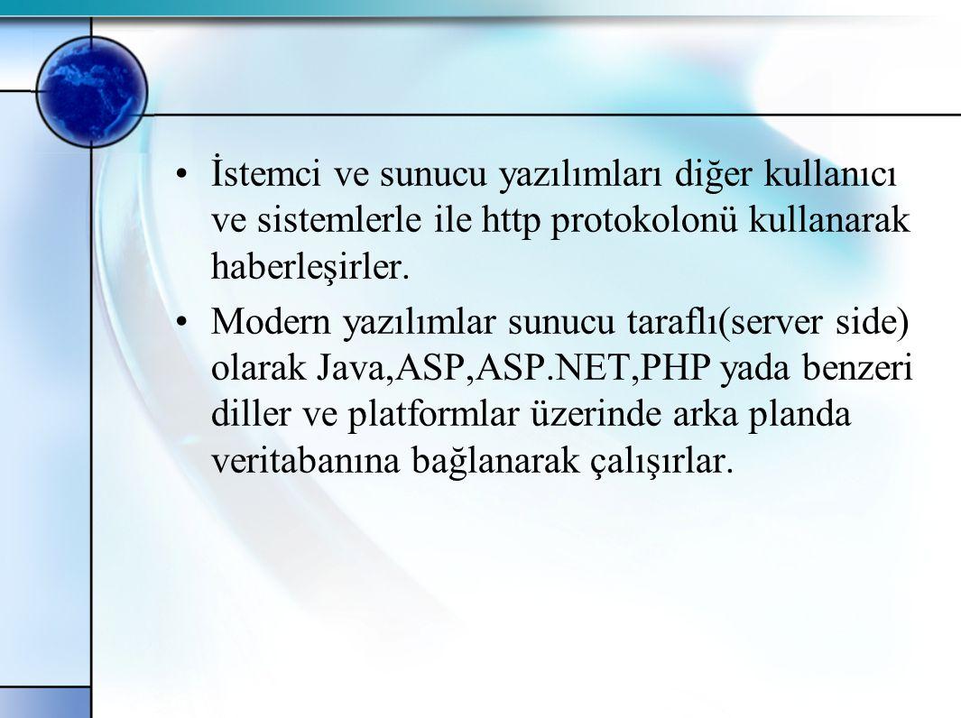 İstemci ve sunucu yazılımları diğer kullanıcı ve sistemlerle ile http protokolonü kullanarak haberleşirler.