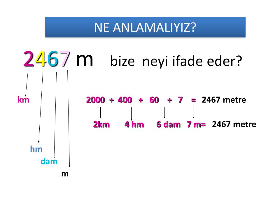 2467 m bize neyi ifade eder NE ANLAMALIYIZ