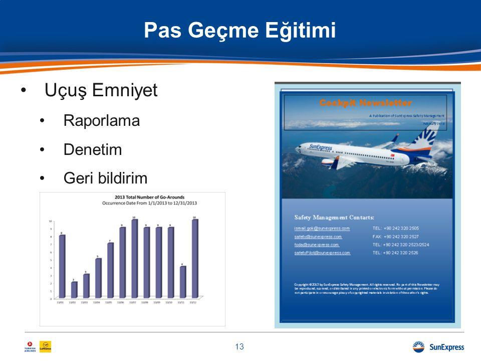 Pas Geçme Eğitimi Uçuş Emniyet Raporlama Denetim Geri bildirim